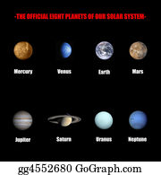 Solar-System - The Official Eight Planets Of Our Solar System