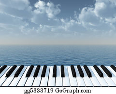 Music-Notes-On-Piano-Keyboard - Piano