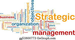 Management - Strategic Management Wordcloud