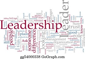Management - Leadership Word Cloud