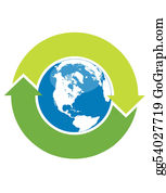 Ecological-Awareness - Recycle Symbol Surrounding The Globe