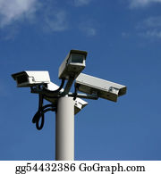 Blue-Sky - Security Cameras