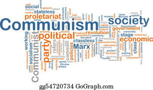 Government-And-Economy - Communism Word Cloud