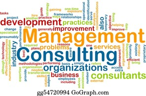 Management - Management Consulting Word Cloud