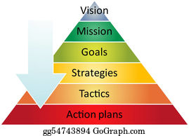 Management - Strategy Pyramid Management Diagram