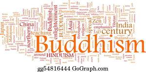 Buddhist - Buddhism Word Cloud