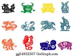 Zodiac - Chinese Zodiac