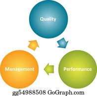Management - Quality Management  Business Diagram