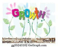 Parent - Growth