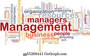 Management - Management Word Cloud