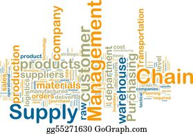 Management - Supply Chain Management Wordcloud