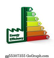 Solar-Panel - Energy Efficiency Rating Chart