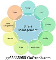 Management - Stress Management Business Diagram