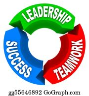 Challenges - Leadership Teamwork Success - Circular Arrows