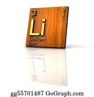 Periodic - Lithium Form Periodic Table Of Elements