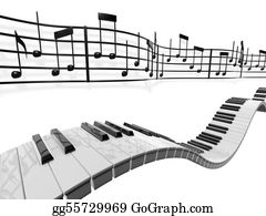 Music-Notes-On-Piano-Keyboard - Musical Notes