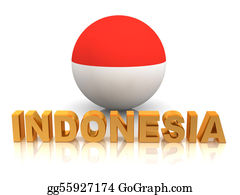 Indonesia - Symbol Of Indonesia