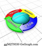 Trained - Risk Management Process Organigram