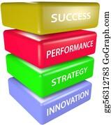 Strategy - Innovation Strategy Performance Success Blocks