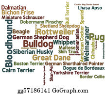 Rottweiler - Dog Breed Word Cloud