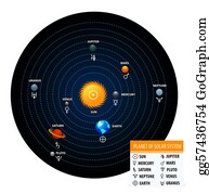 Solar-System - Planet Of Solar System With Astronomical Signs Of The Planets