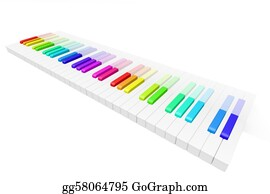 Music-Notes-On-Piano-Keyboard - Colorful Piano Keyboard