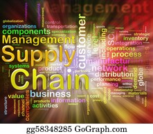 Vendor - Chain Supply Management Wordcloud