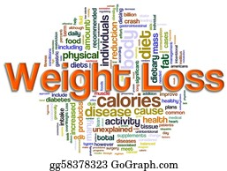 Overweight - Wordcloud Of Weight Loss