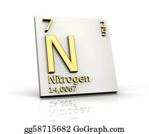 Periodic - Nitrogen Form Periodic Table Of Elements