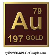 Periodic - Element Of The Periodic Table Gold