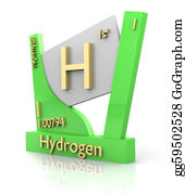 Periodic - Hydrogen Form Periodic Table Of Elements - V2