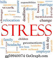 Bosses-Day - Stress Word Cloud Concept