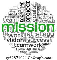 Management - Mission Concept In Word Tag Cloud