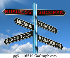 Management - Business Success Signpost Shows Mission Strategy Resources And Management
