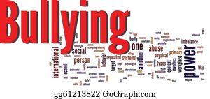 Bullying - Bullying Word Cloud