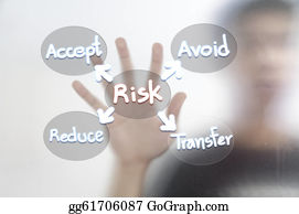 Management - Busines Man And Risk Management Concept