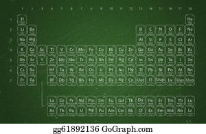 Periodic - Periodic Table Of The Elements