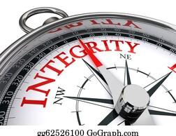 Honesty - Integrity Conceptual Compass
