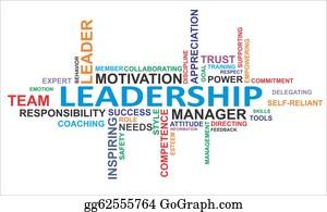 Trained - Word Cloud - Leadership