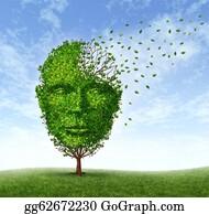 Due - Human Dementia Problems