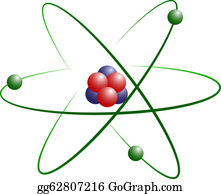 Atoms - Lithium Atom Model