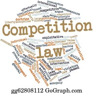Void - Word Cloud For Competition Law