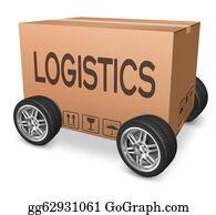 International-Trade - Logistics Freight Transportation