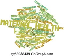 Midwife - Word Cloud For Maternal Health