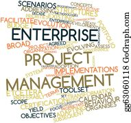 Forward - Word Cloud For Enterprise Project Management