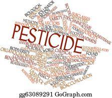 Nematode - Word Cloud For Pesticide