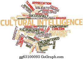 Appreciation - Word Cloud For Cultural Intelligence