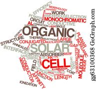 Conduction - Word Cloud For Organic Solar Cell