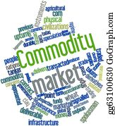 Seashell - Word Cloud For Commodity Market