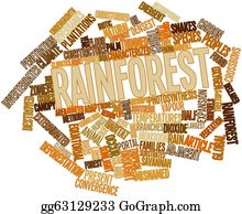 Crossbow - Word Cloud For Rainforest